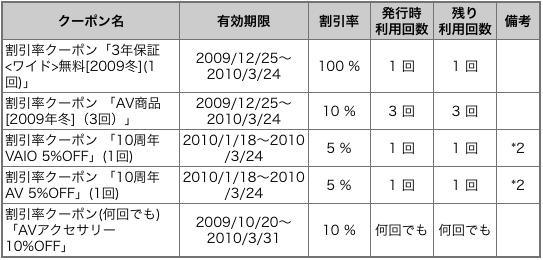 スクリーンショット(2010-01-29 21.20.23).png